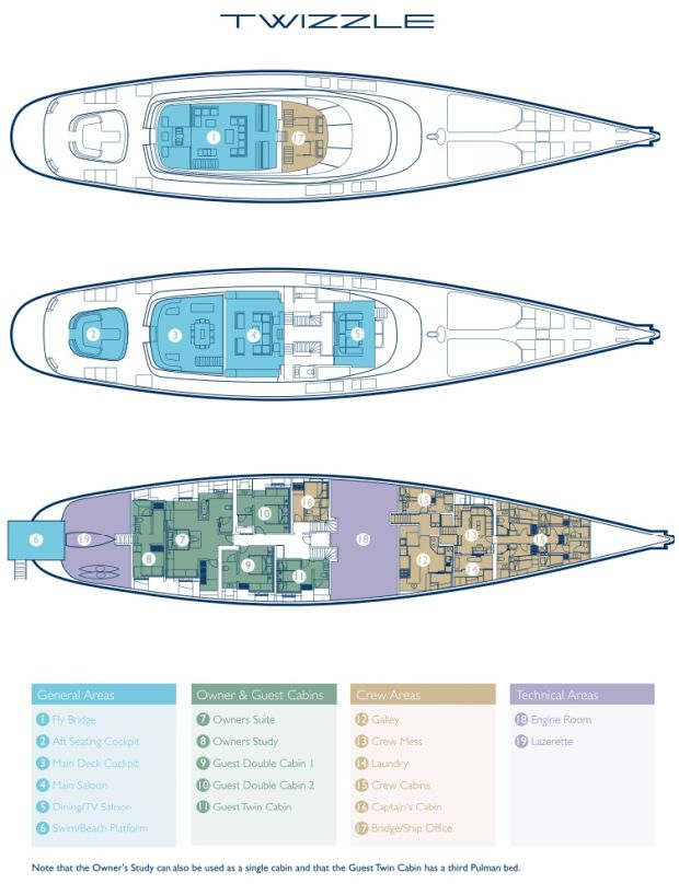 For Charter Twizzle Royal Huisman Sail Superyacht